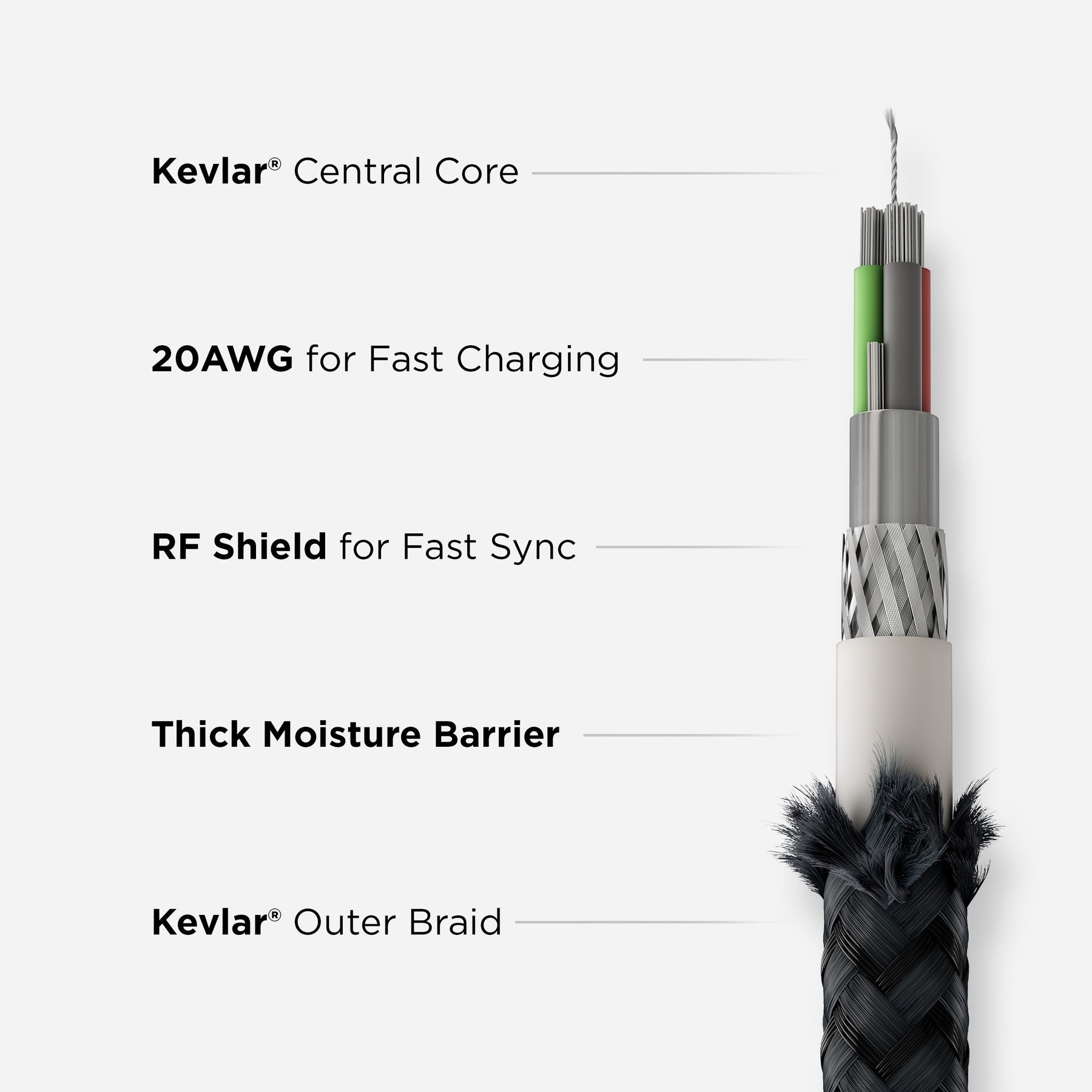 Nomad - USB-C cable with Kevlar, 3.0 m, NM01A1C000