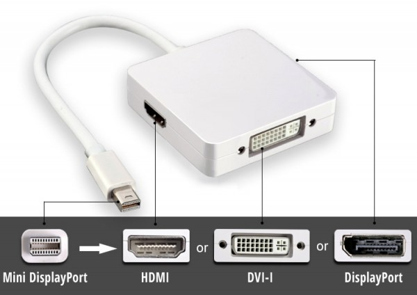 Macfixit Mini DisplayPort / Thunderbolt to HDMI, DVI and DisplayPort Adapter - 3 in 1 , ZF-MA004