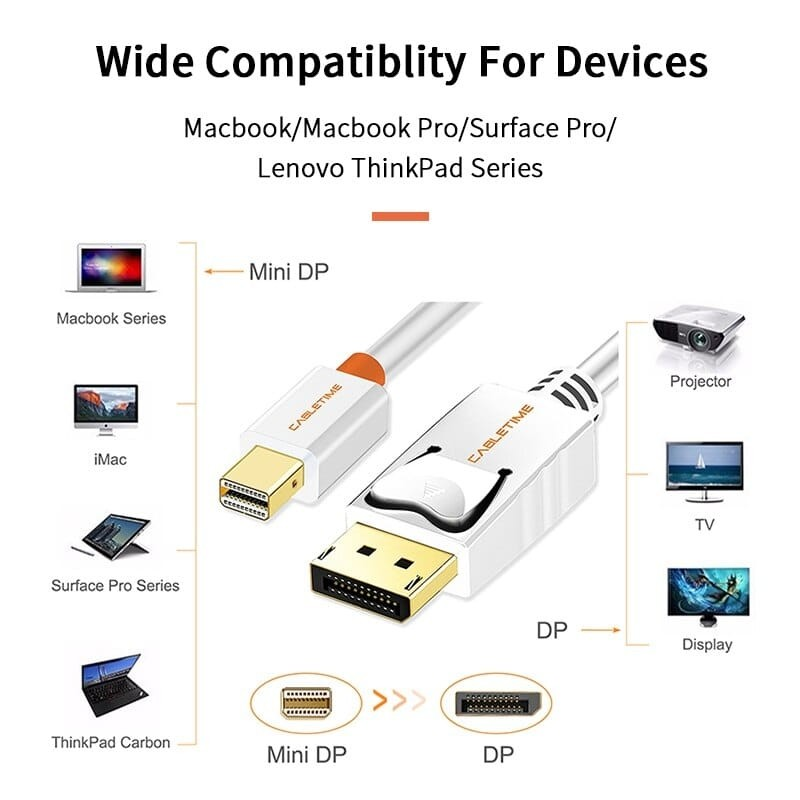 Mini DisplayPort / Thunderbolt to DisplayPort Cable With Audio Support - 2 metre, ZF-MA013
