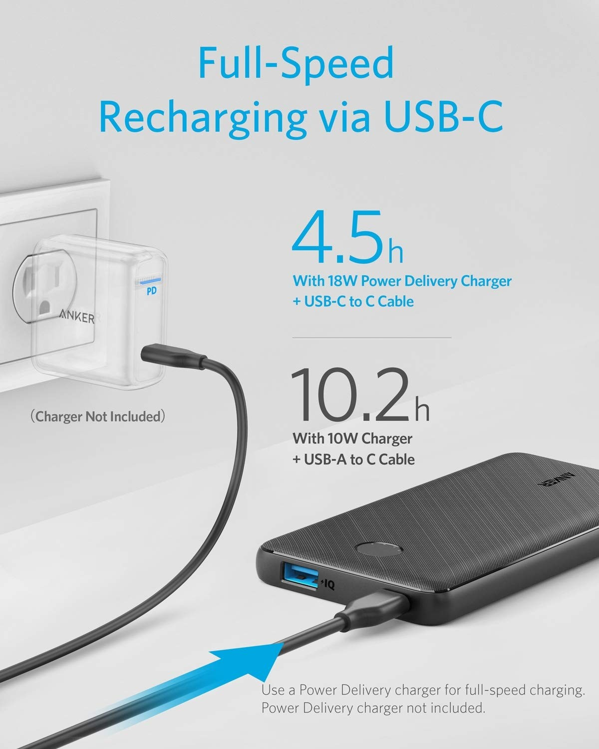 Anker PowerCore Slim 10000mAh Portable Charger USB-C Power Delivery (18W) - Black, A1231011
