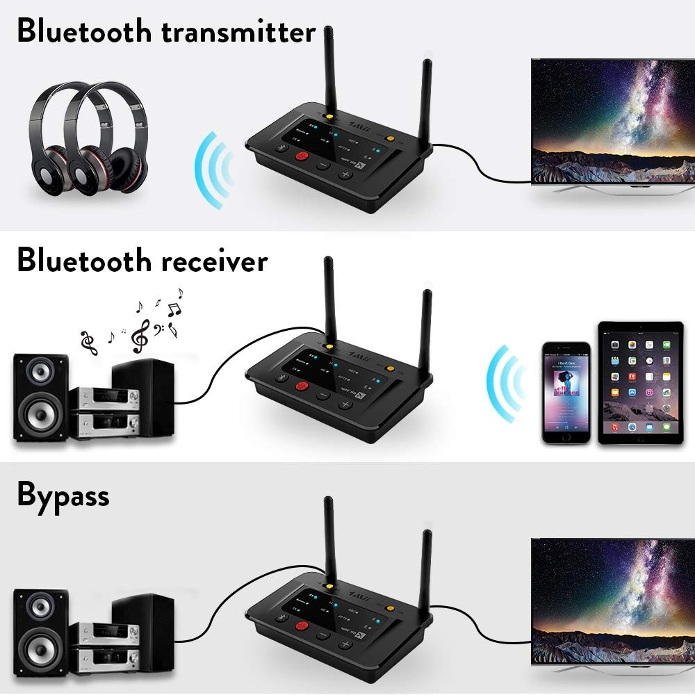 1Mii B03Pro Long Range Bluetooth 5.0 Transmitter Receiver with Optical RCA AUX 3.5mm for TV PC Headphone/Speaker, 8541737242