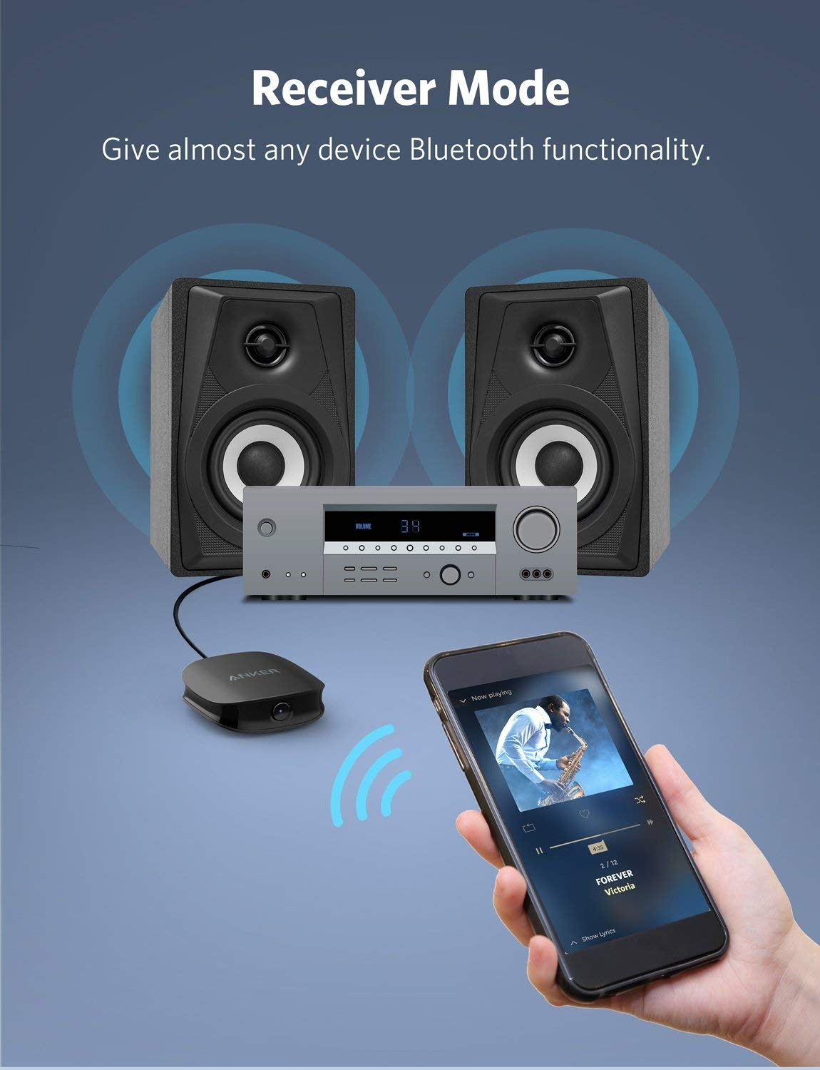 Anker Soundsync Bluetooth 2-in-1 Transmitter Receiver Bluetooth 5, HD Audio Lag-Free Synchronization AUX/RCA/Optical Connection TV Home Stereo System, AK-A3341011