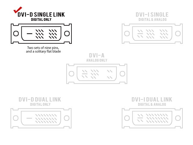 HDMI Male to DVI-D Single Link Female Adapter