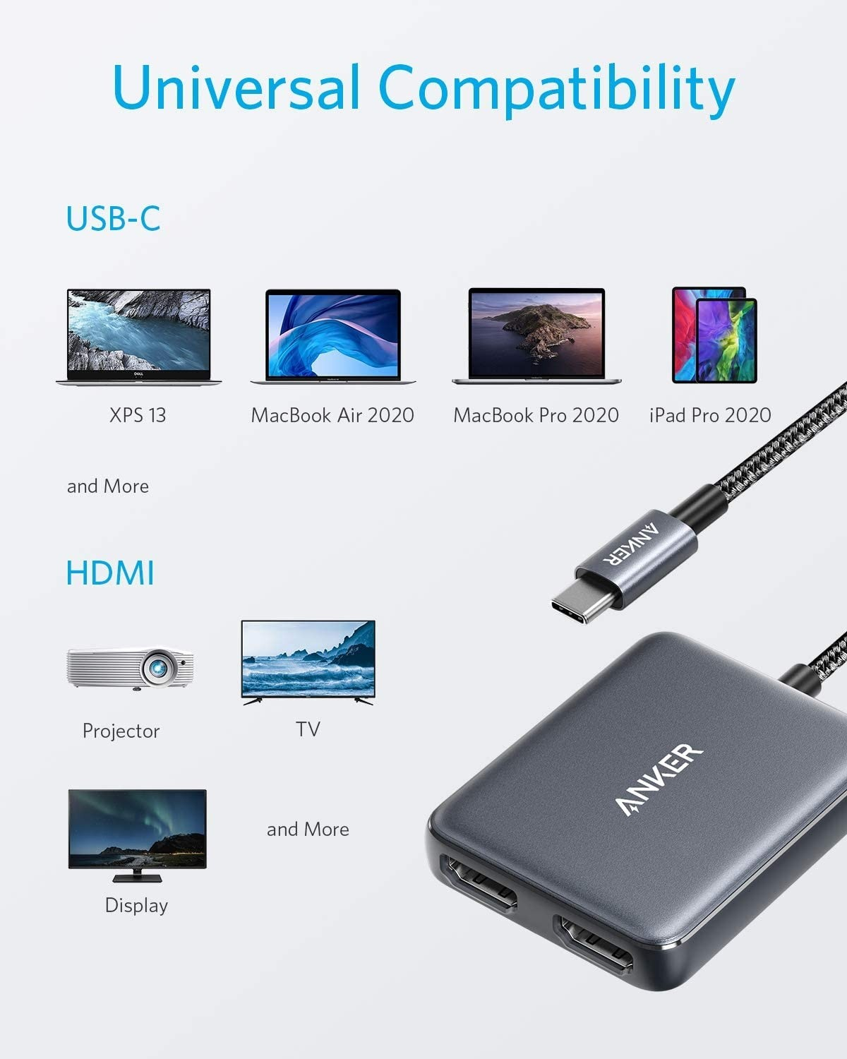 Anker USB C to Dual HDMI Adapter, Compatible with Thunderbolt 3 Ports - Space Grey, A83240A1