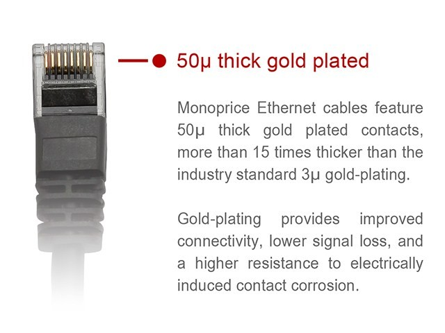 Monoprice 24AWG Cat6 550MHz UTP Ethernet Bare Copper Network Cable - White - 6 metres, ETH-5015
