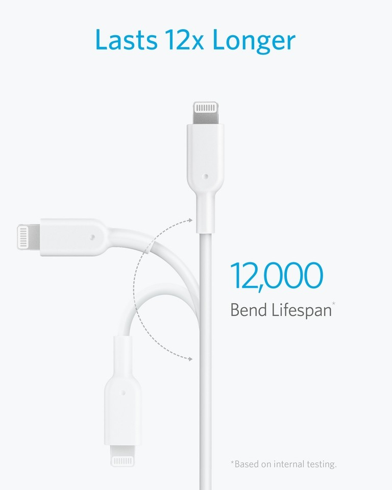 Anker USB C to Lightning Apple MFi Certified Cable, Powerline II for iPhone 11/11Pro/X/XS/XR/XS Max / 8/8 Plus, Supports Power Delivery (for Use with Type C Chargers), 0.9 m - White, AK-A8632021