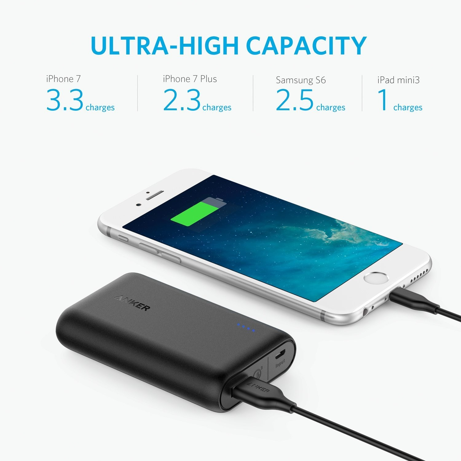 Anker PowerCore 10000MAH Power Bank With Quick Charge 3.0 - Black, A1266011