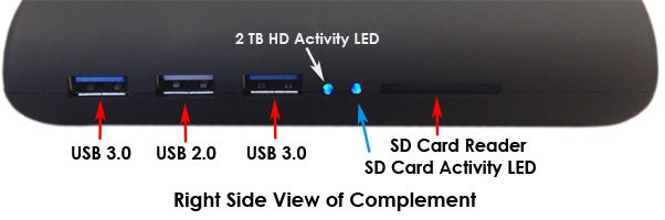 MCE Complement - 2TB HDD / Blu-Ray / USB 3.0 Hub / SD Card Reader, MCE-COMPLEMENT