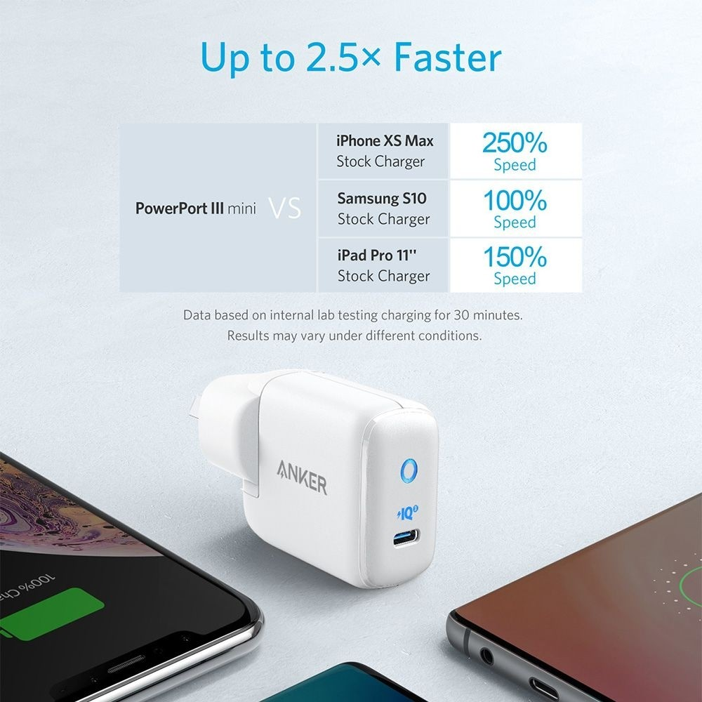 ANKER PowerPort Mini III Wall Charger - White, A2615T22