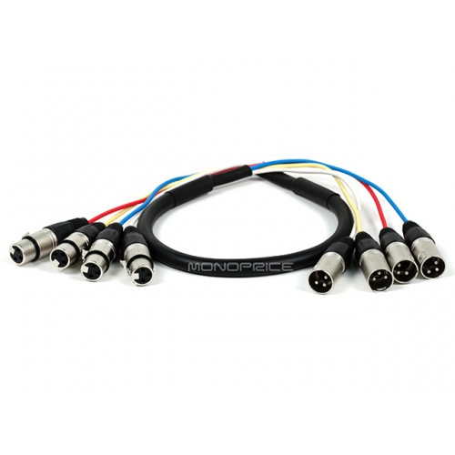 0,9m 4-Channel XLR Male to XLR Female Snake Cable
