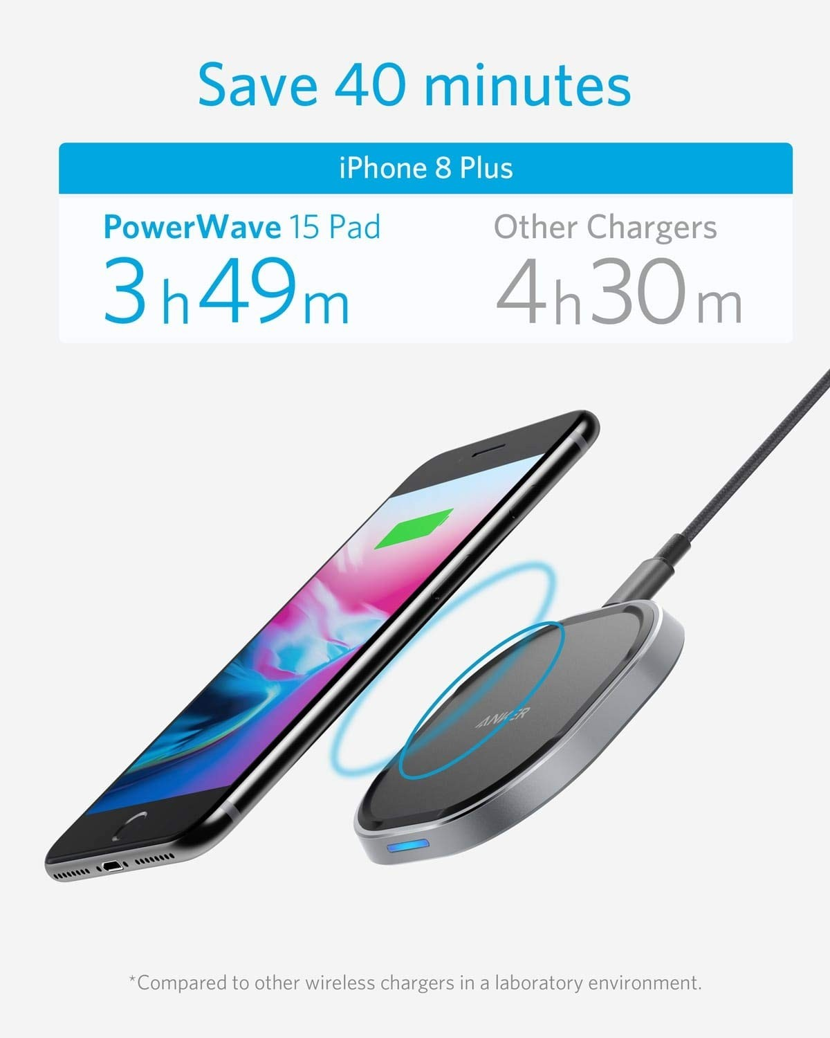 Anker Wireless Charger with USB-C, 15W Fast Wireless Charging Pad, Qi-Certified (No AC Adapter), AK-A2502011