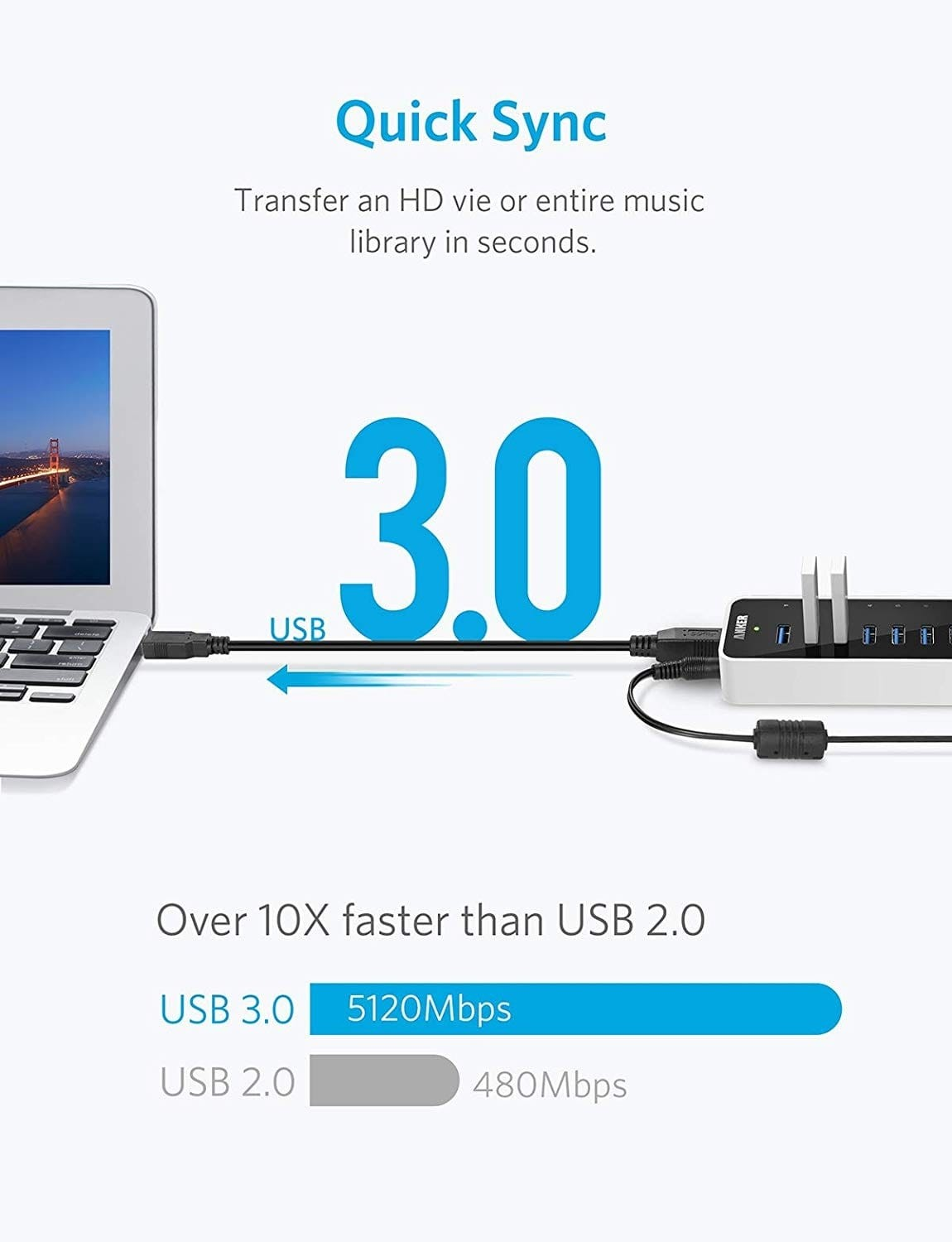 Anker Powered USB 3.0 Hub - SuperSpeed 10-Port Hub Including a BC 1.2 Charging Port with 60W (12V / 5A) Power Adapter, 68ANHUB-B10A